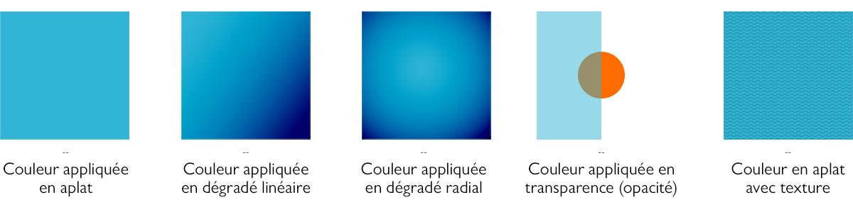couleur : application