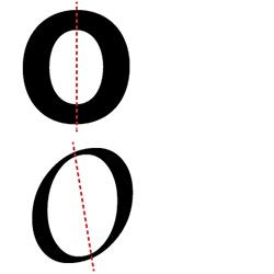 typographie : axe droit et oblique