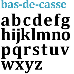 typographie : bas-de-casse